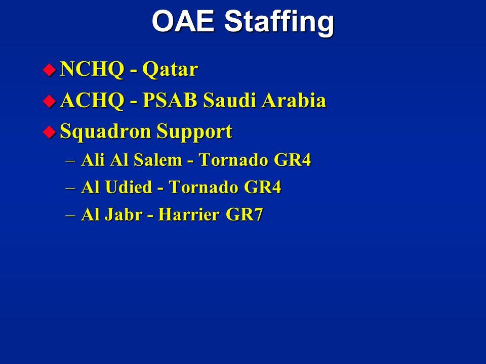 OAE Staffing NCHQ - Qatar ACHQ - PSAB Saudi Arabia Squadron Support