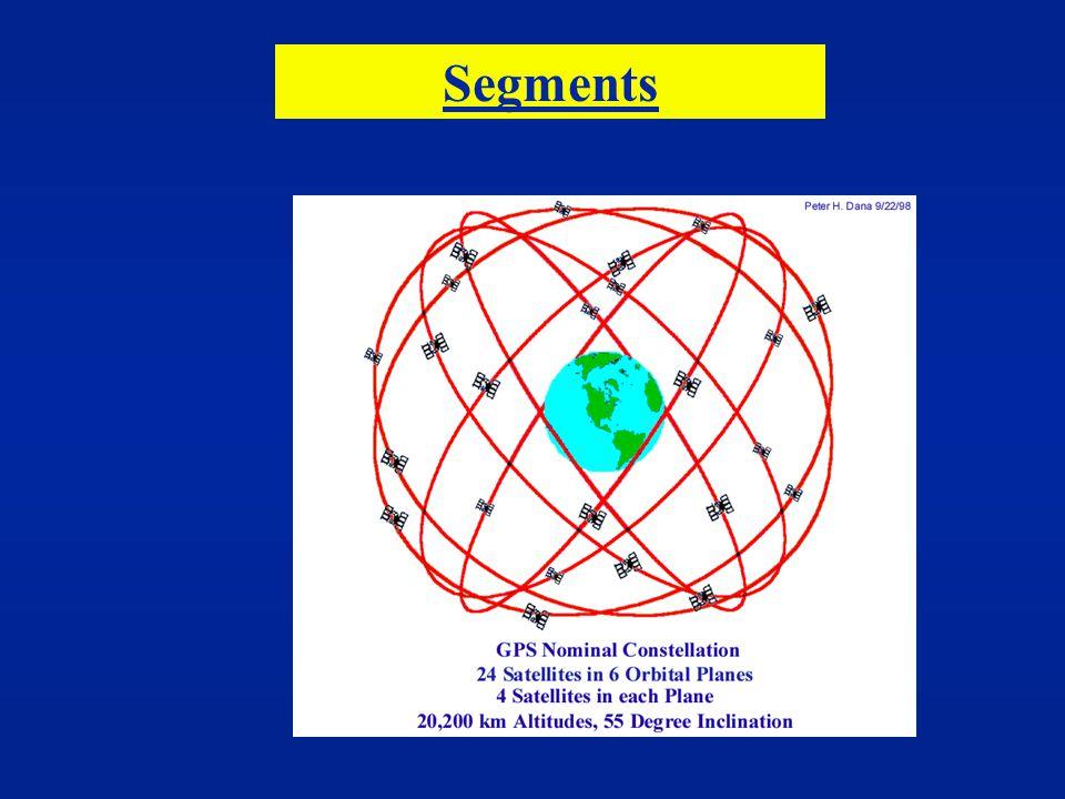 Segments Three segments The space segment contains the satelllites.