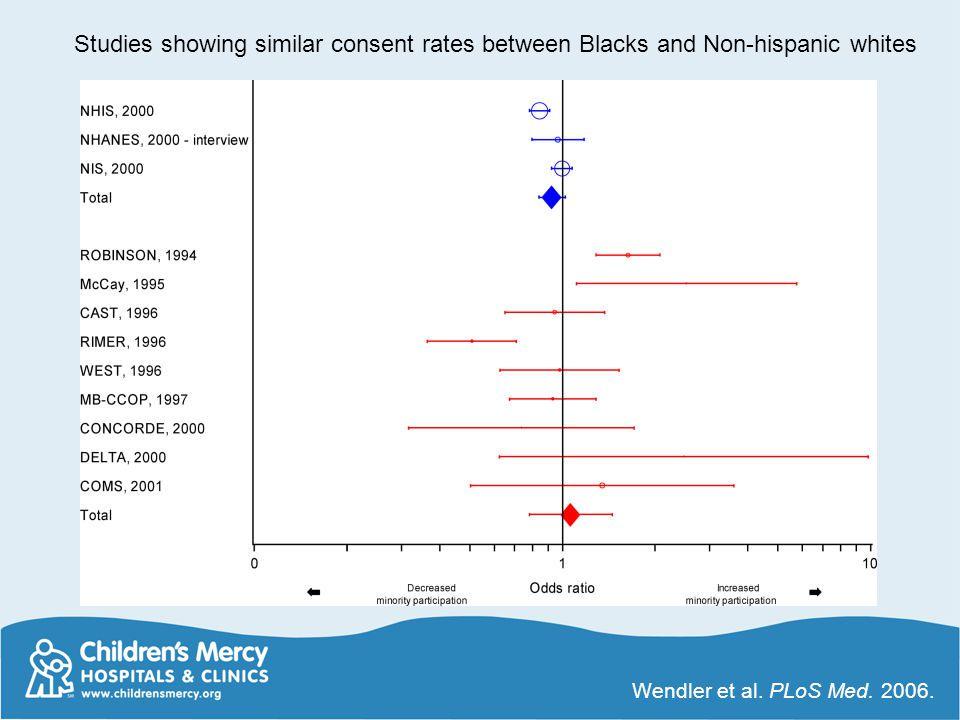 Studies showing similar consent rates between Blacks and Non-hispanic whites