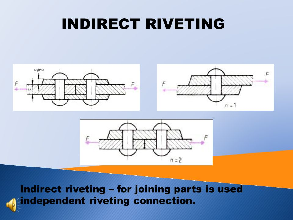 INDIRECT RIVETING Indirect riveting – for joining parts is used independent riveting connection.