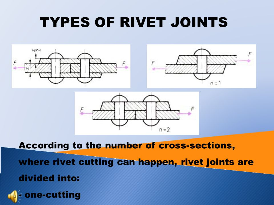 TYPES OF RIVET JOINTS According to the number of cross-sections, where rivet cutting can happen, rivet joints are divided into: