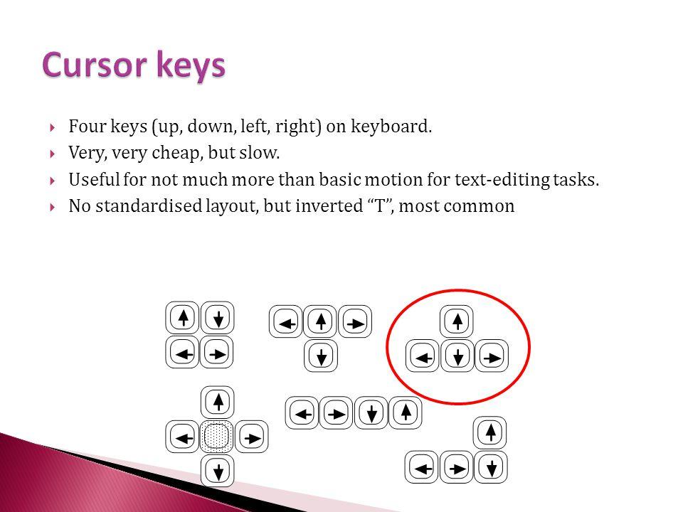Cursor keys Four keys (up, down, left, right) on keyboard.