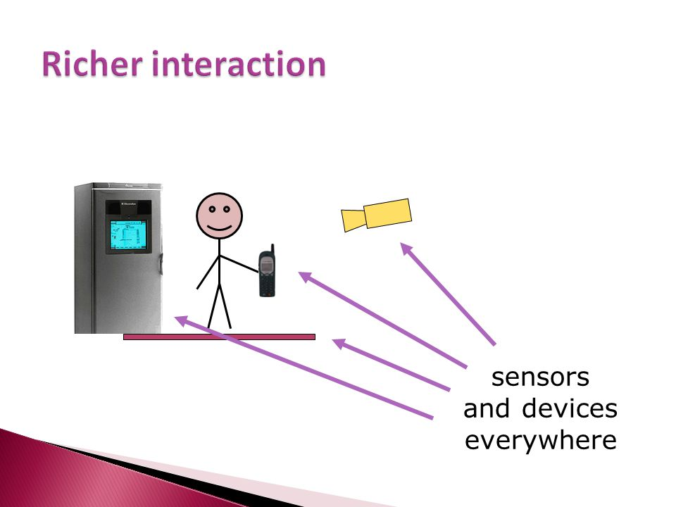 Richer interaction sensors and devices everywhere