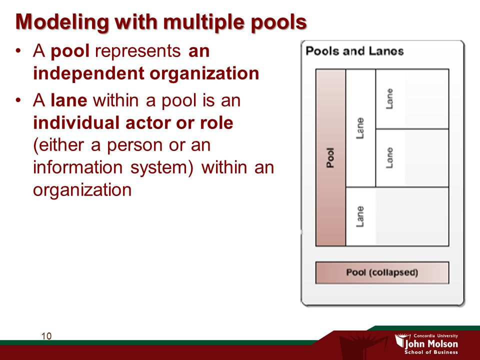 Modeling with multiple pools