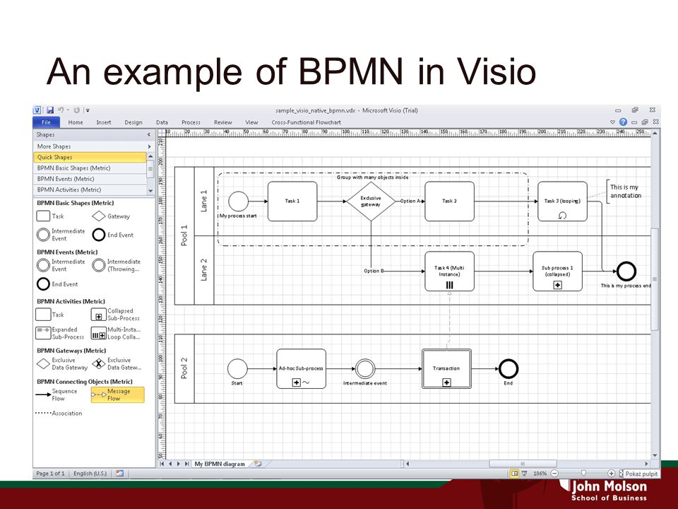 An example of BPMN in Visio