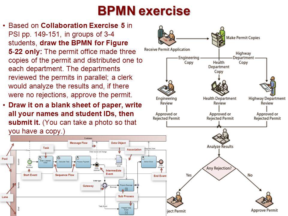 BPMN exercise