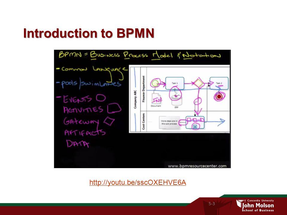 Introduction to BPMN http://youtu.be/sscOXEHVE6A