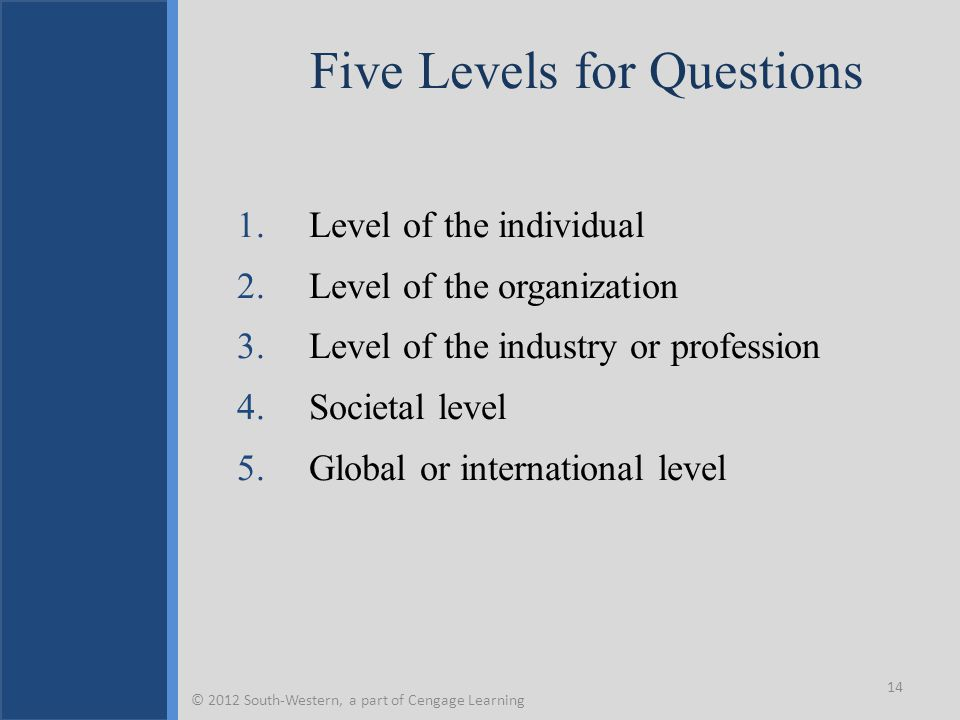Five Levels for Questions