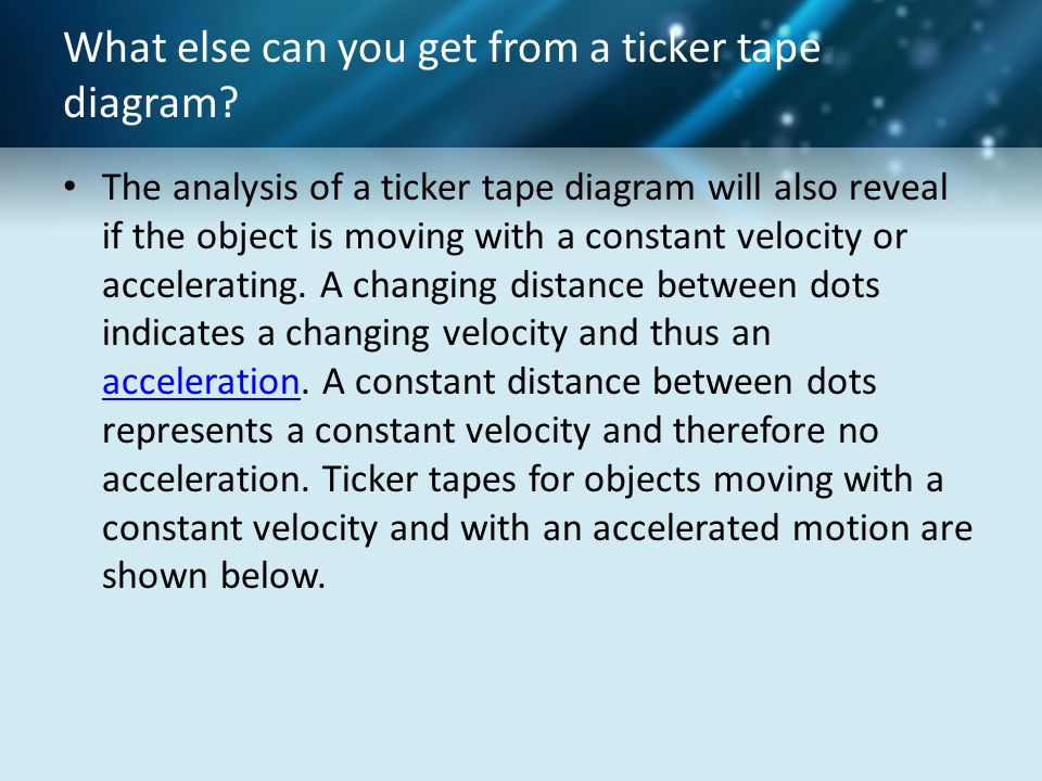 What else can you get from a ticker tape diagram