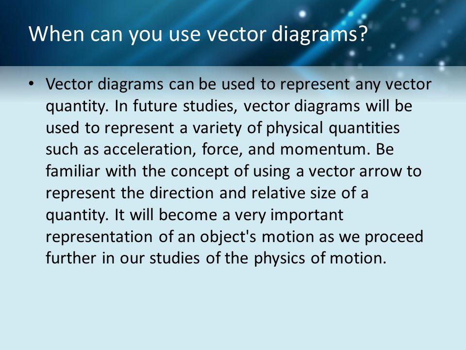 When can you use vector diagrams