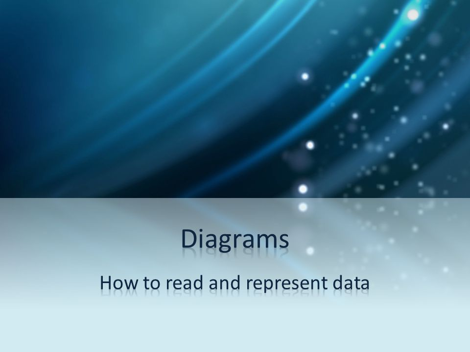 How to read and represent data