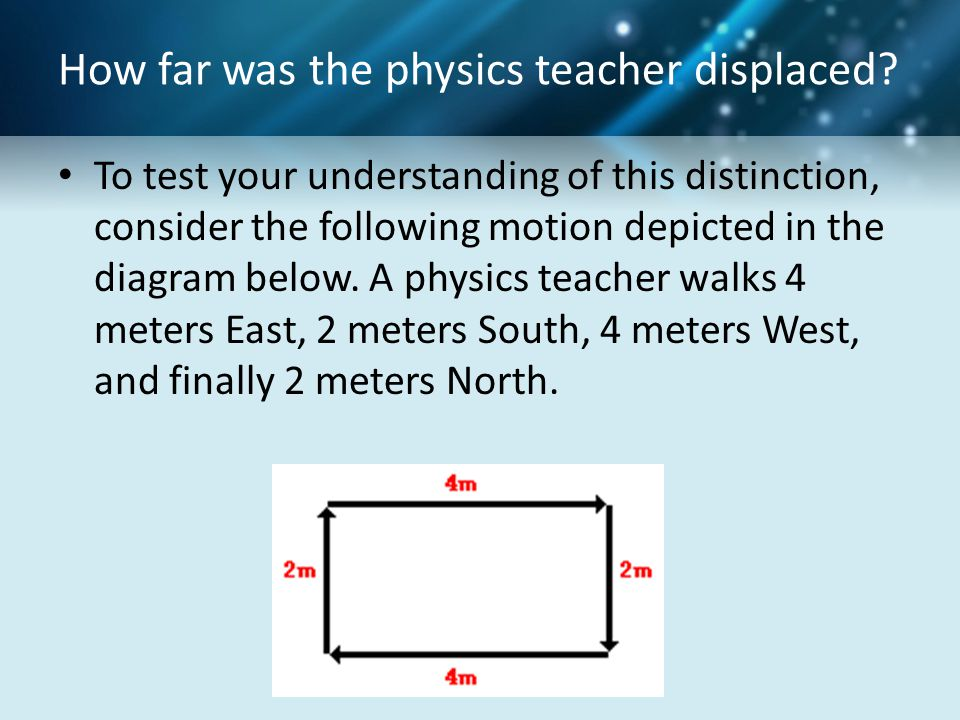 How far was the physics teacher displaced