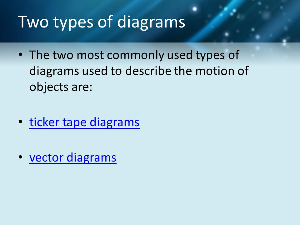 Two types of diagrams The two most commonly used types of diagrams used to describe the motion of objects are: