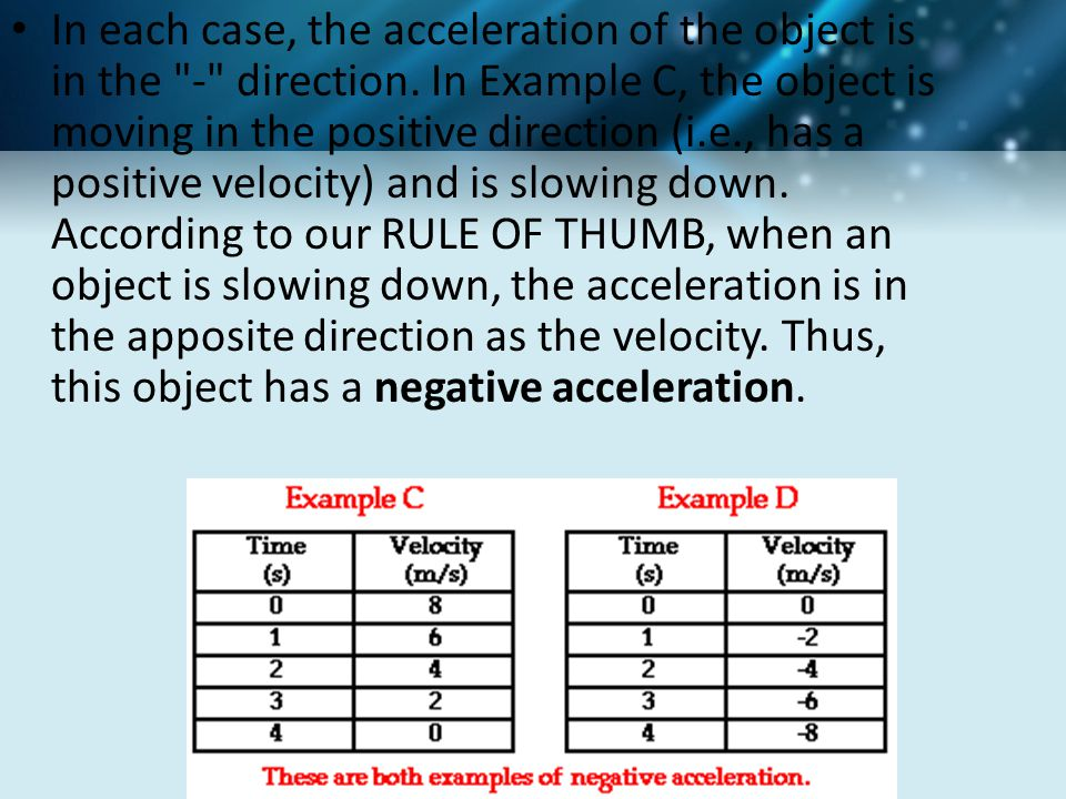 In each case, the acceleration of the object is in the - direction