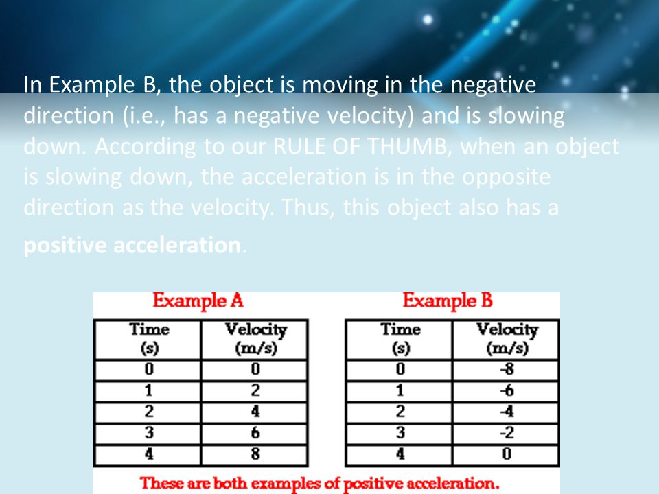 In Example B, the object is moving in the negative direction (i. e