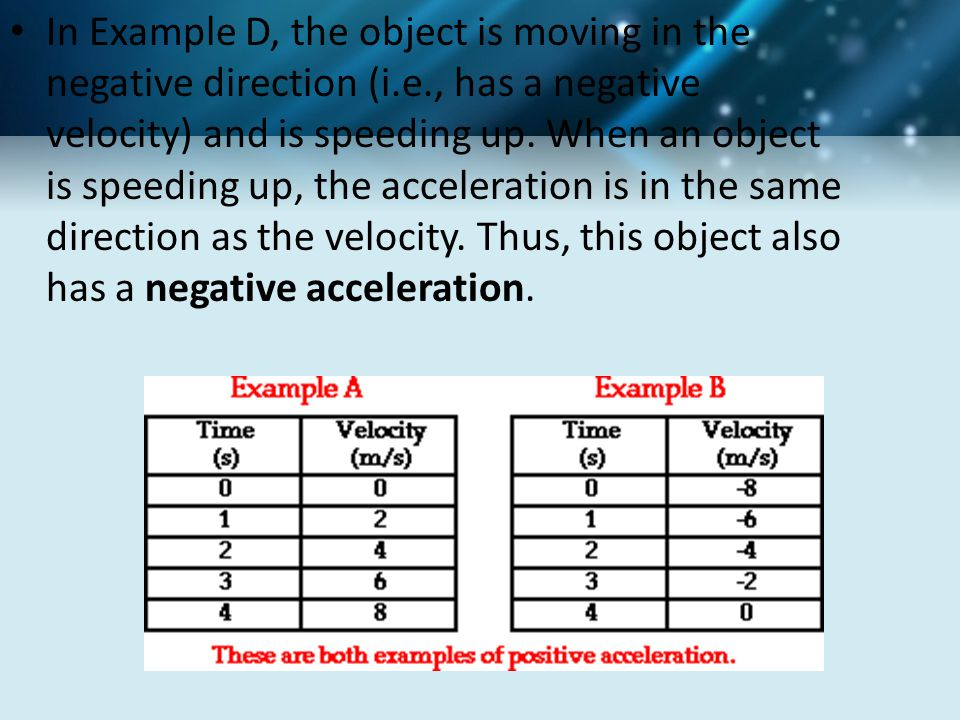 In Example D, the object is moving in the negative direction (i. e