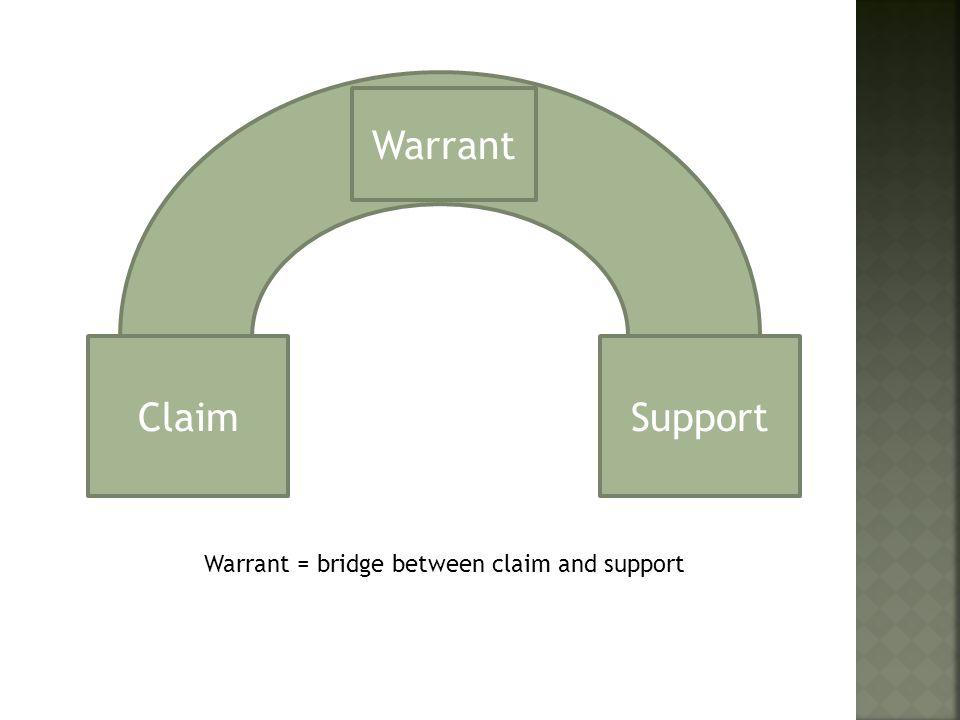 Warrant = bridge between claim and support