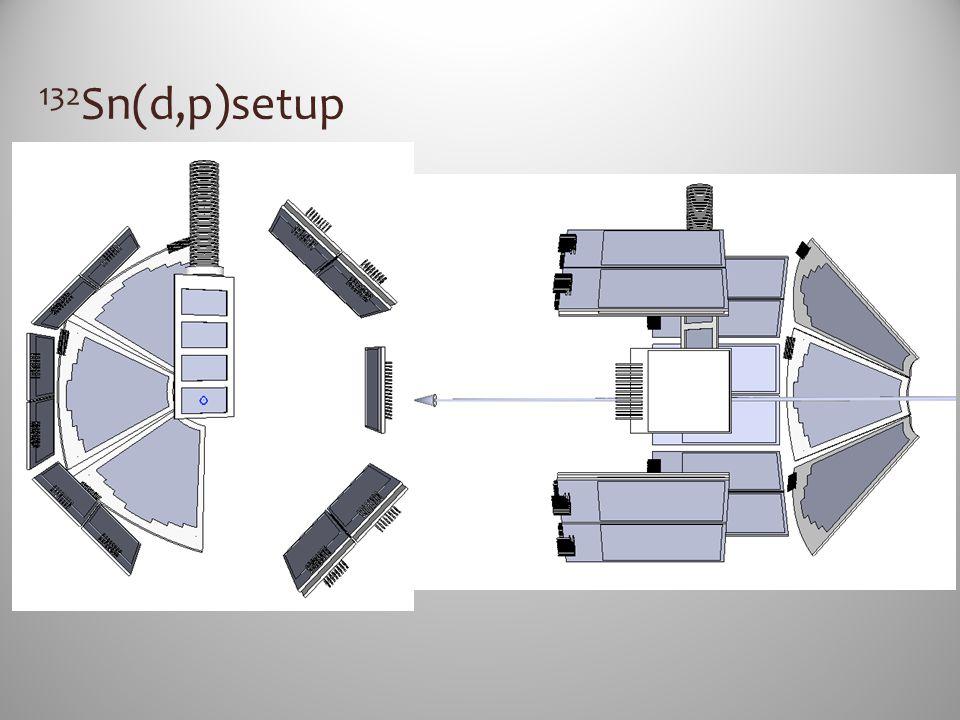 132Sn(d,p)setup