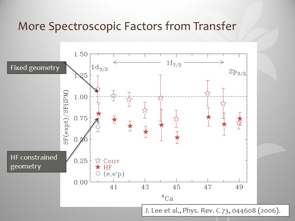 More Spectroscopic Factors from Transfer