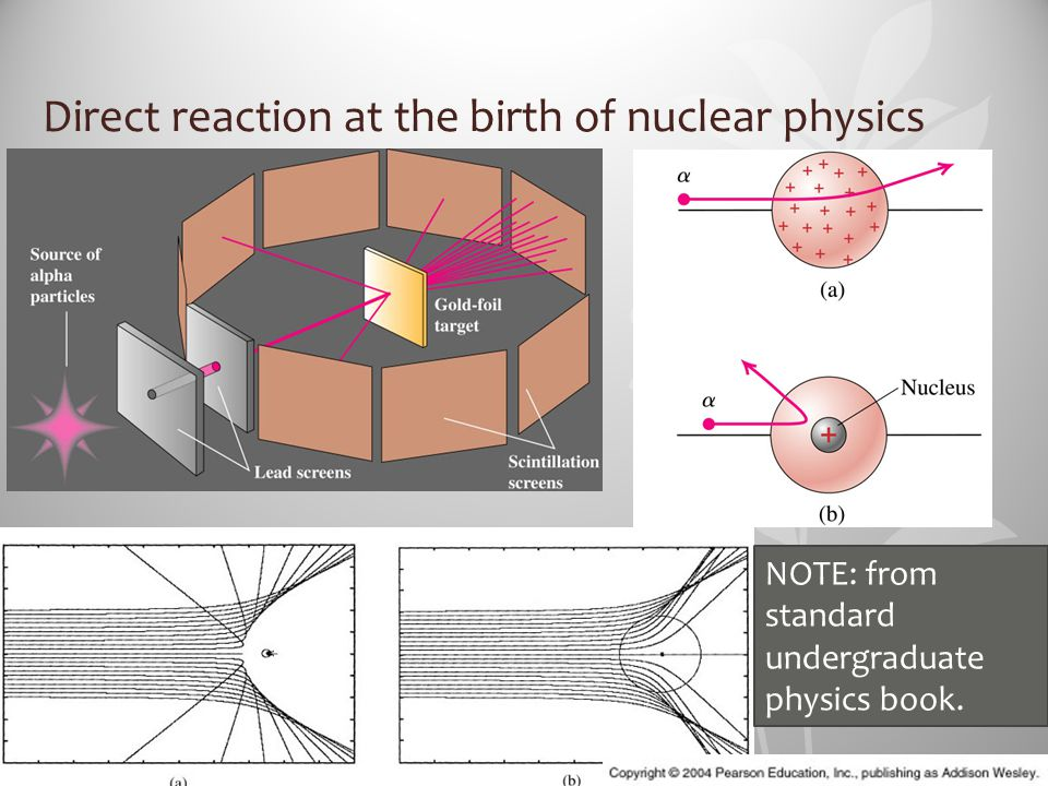 Direct reaction at the birth of nuclear physics