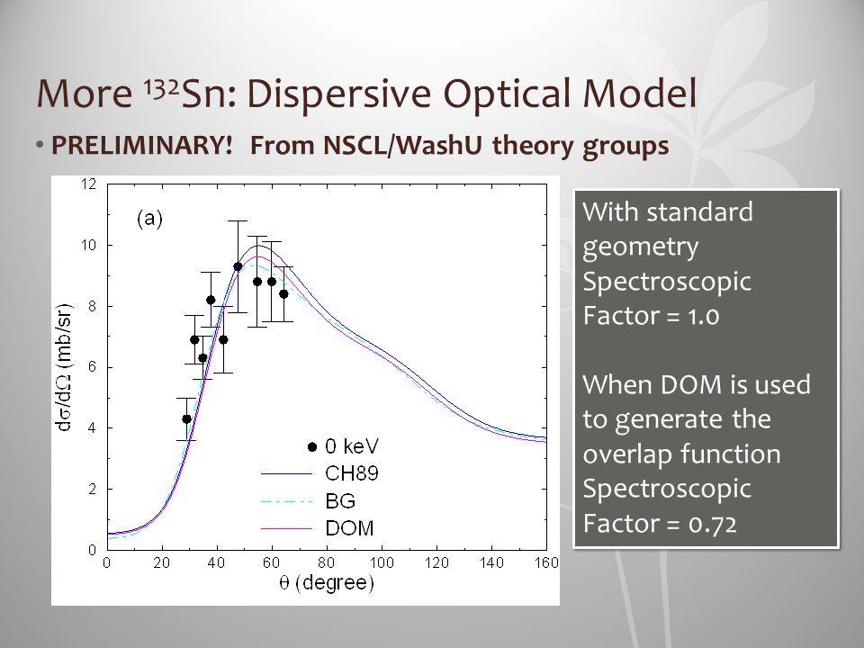 More 132Sn: Dispersive Optical Model