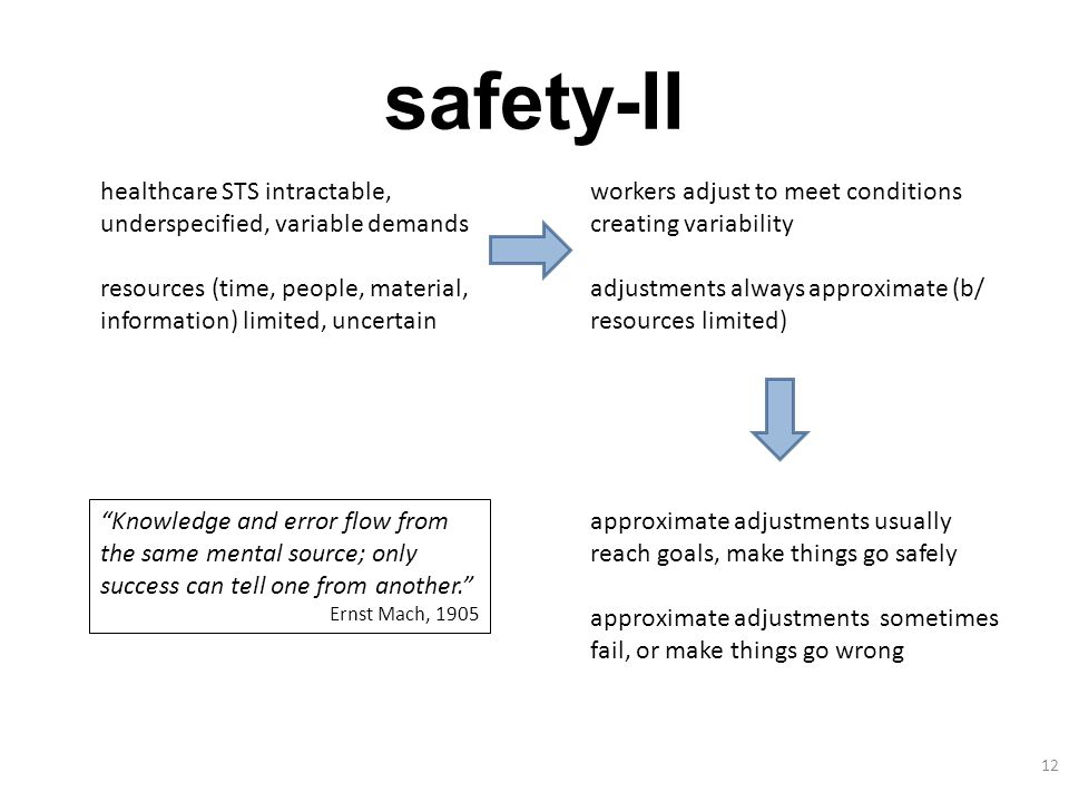 safety-II healthcare STS intractable, underspecified, variable demands