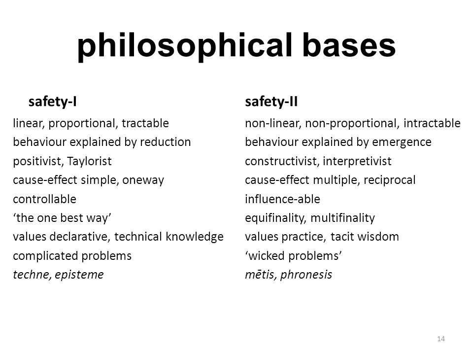 philosophical bases safety-I safety-II