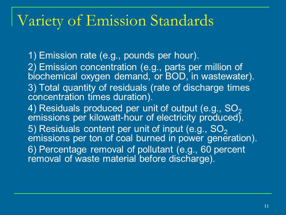 Variety of Emission Standards