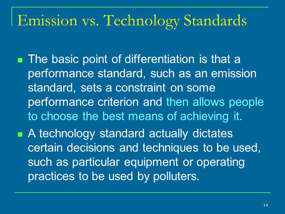 Emission vs. Technology Standards