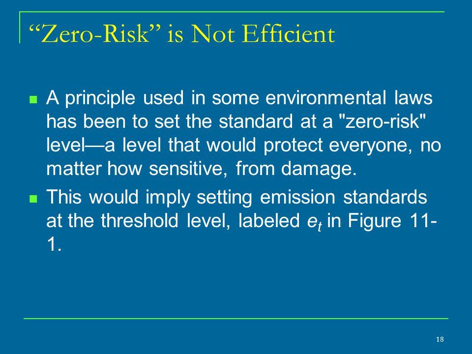 Zero-Risk is Not Efficient