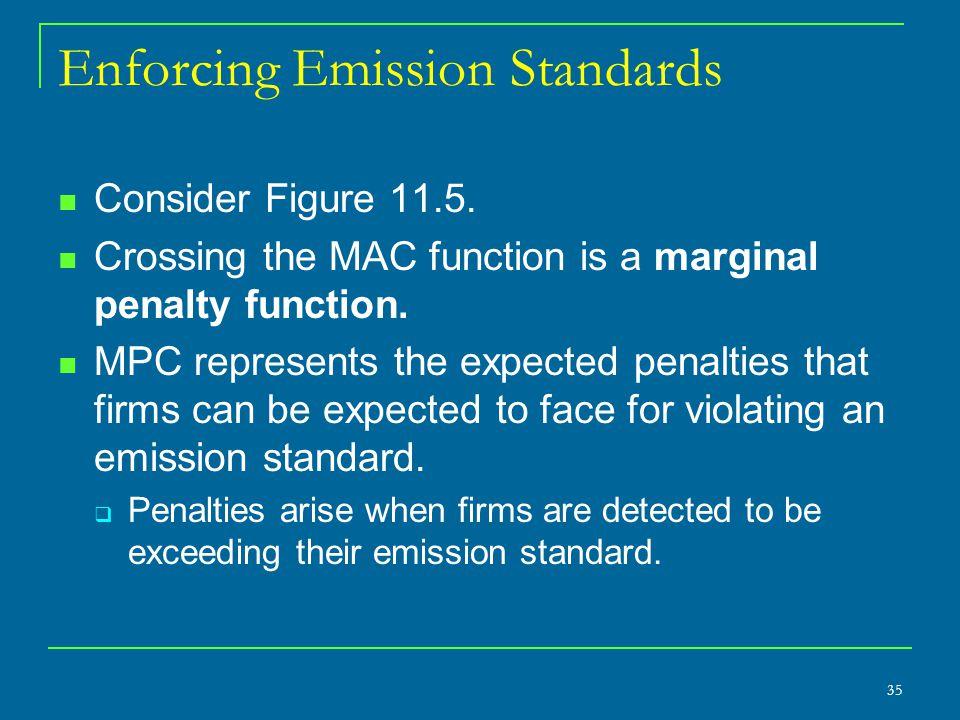 Enforcing Emission Standards