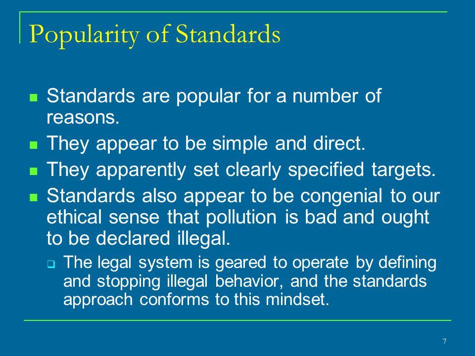 Popularity of Standards