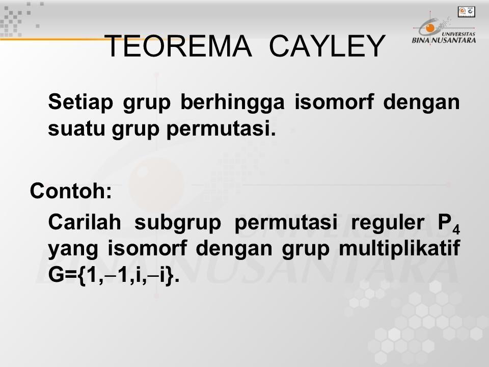 TEOREMA CAYLEY Setiap grup berhingga isomorf dengan suatu grup permutasi. Contoh: