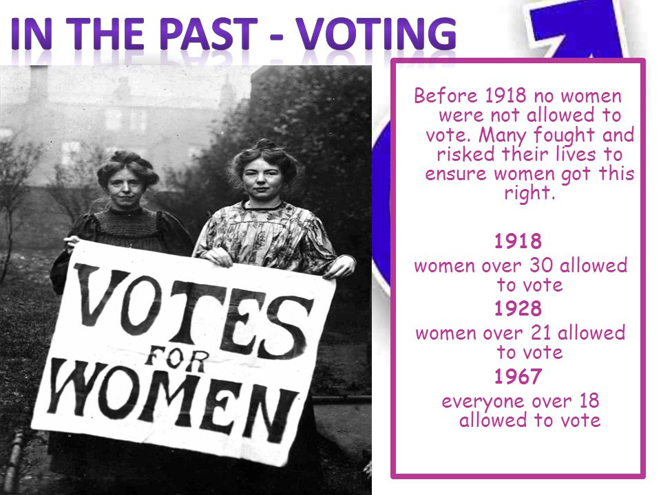 In the past - voting