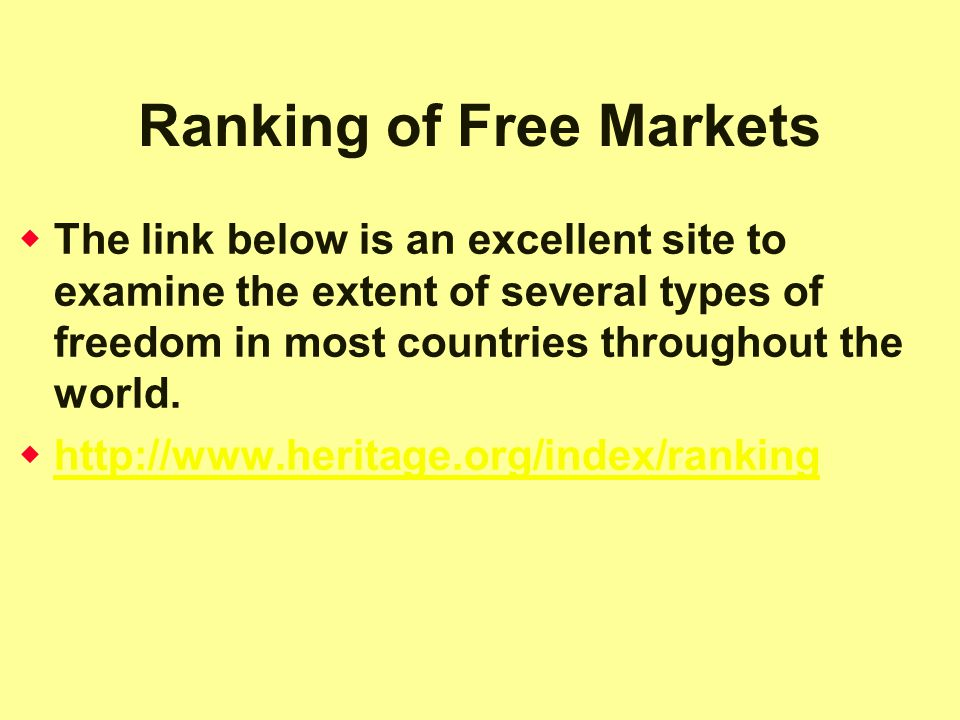 Ranking of Free Markets