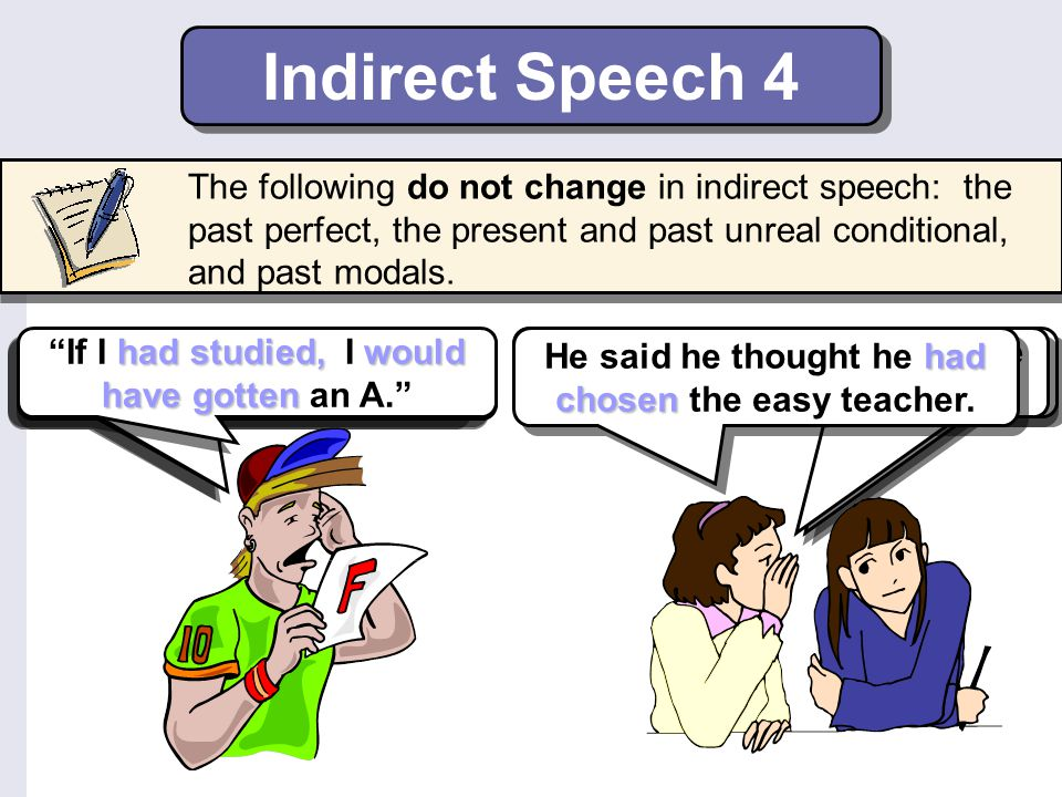 Indirect Speech 4 The following do not change in indirect speech: the past perfect, the present and past unreal conditional, and past modals.