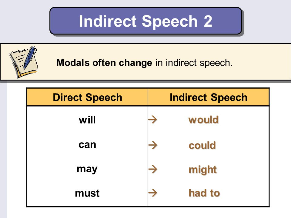 Indirect Speech 2 Direct Speech Indirect Speech will can may must