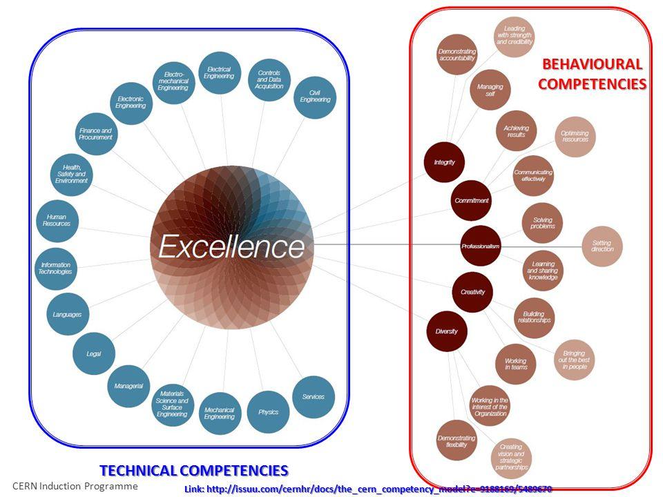 Le Modèle de Compétences du CERN