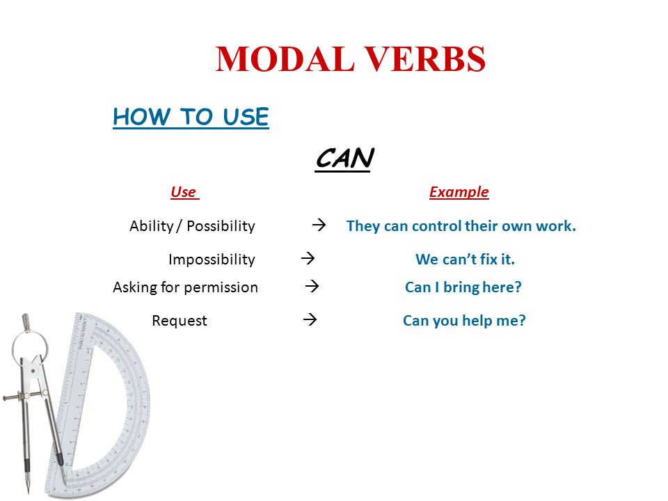 MODAL VERBS CAN HOW TO USE Use Example