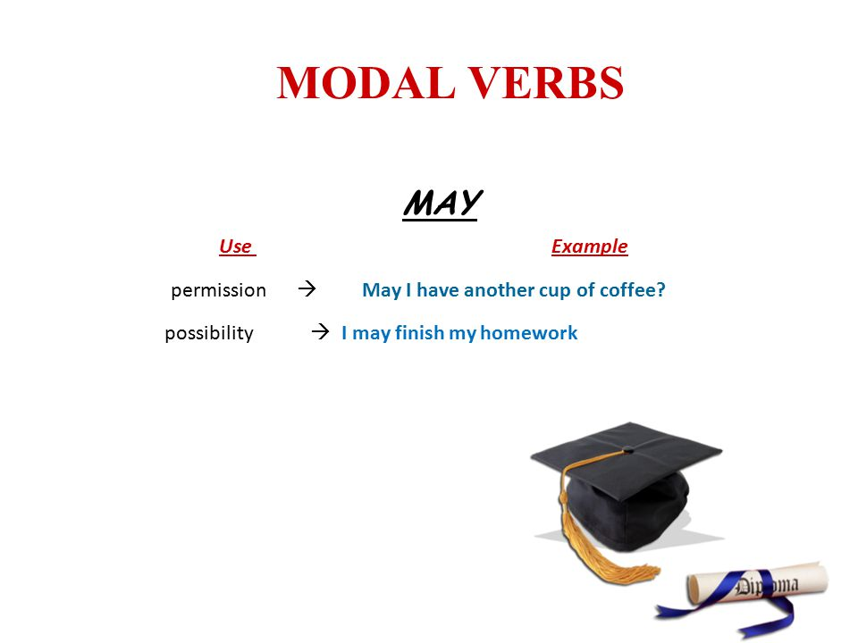 MODAL VERBS MAY Use Example
