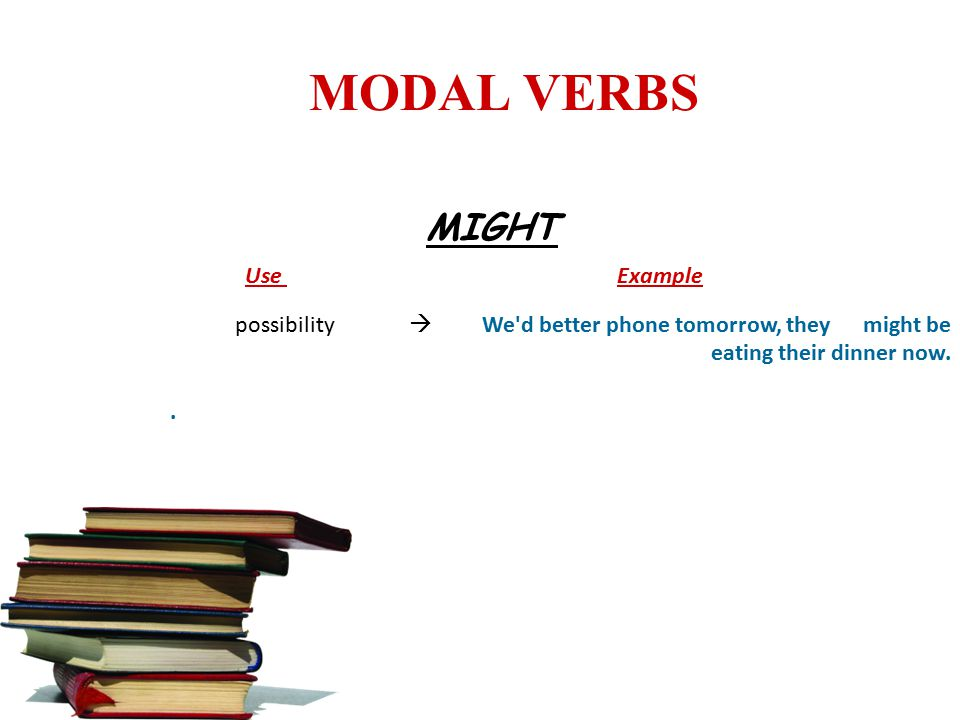 MODAL VERBS MIGHT Use Example
