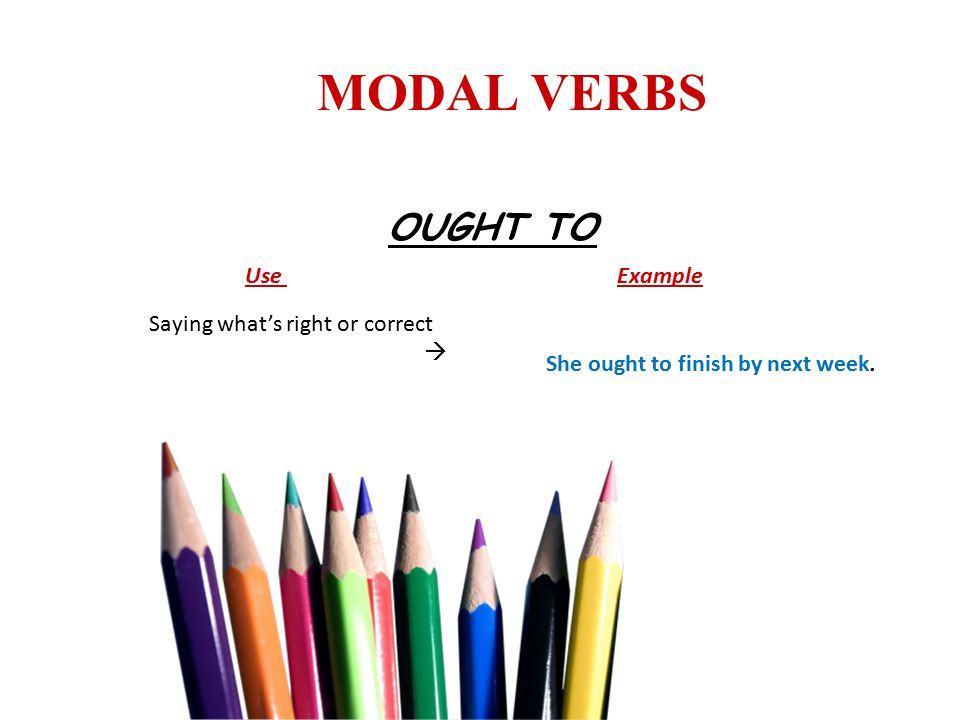 MODAL VERBS OUGHT TO Use Example Saying what's right or correct 