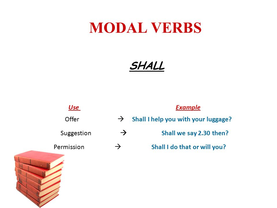 MODAL VERBS SHALL Use Example