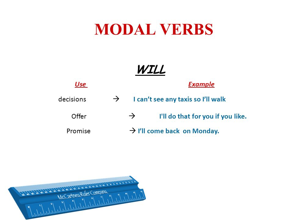 MODAL VERBS WILL Use Example