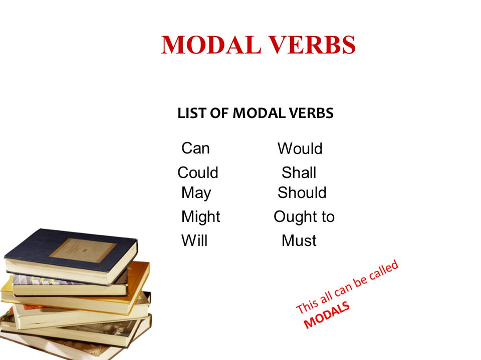 MODAL VERBS LIST OF MODAL VERBS Can Would Could Shall May Should Might