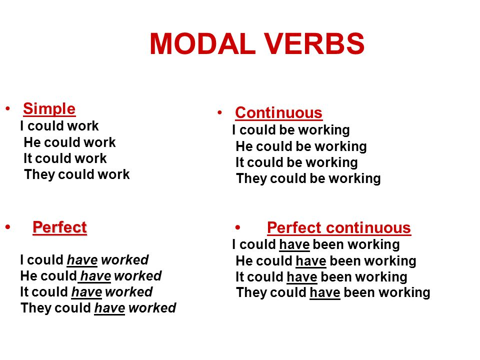 MODAL VERBS Simple Continuous • Perfect continuous • Perfect