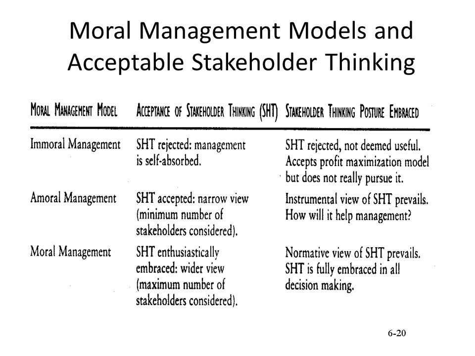 Moral Management Models and Acceptable Stakeholder Thinking