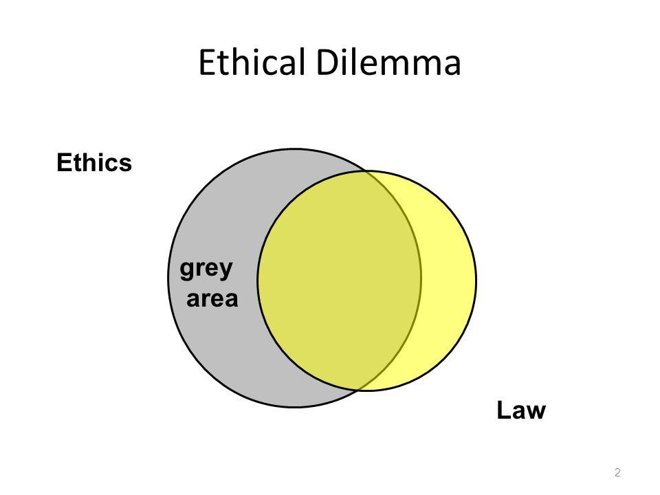 Ethical Dilemma Ethics grey area Law