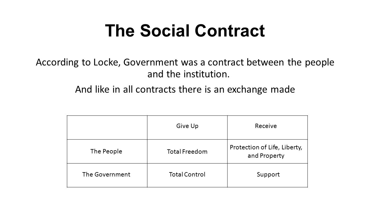 The Social Contract According to Locke, Government was a contract between the people and the institution.
