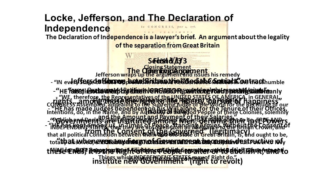 declaration of independence argument and rhetoric Get an answer for 'analyzing the rhetoric of the declaration of independence what makes this a powerful document what are some specific examples from the text of effective rhetoric.
